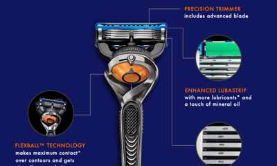 Free Gillette Proglide Razor Worth £12